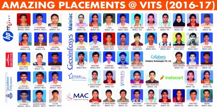 vits-placements-banner